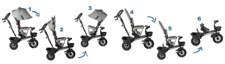 Tricikl Kinderkraft AVEO galerija moduli