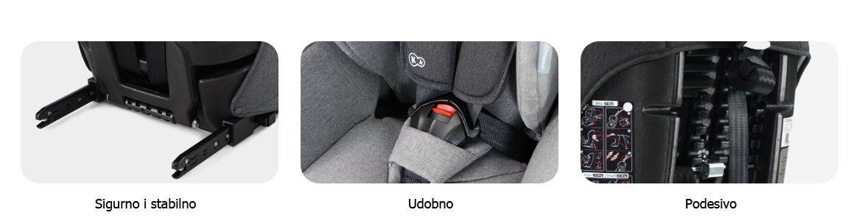 Autosjedalica Kinderkraft Safety Fix 01
